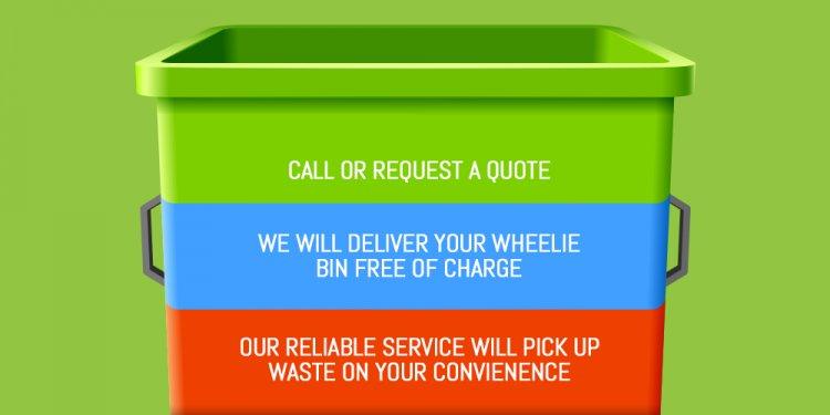 Business Waste Collection | Sheffield Waste Disposal | Sensa Waste