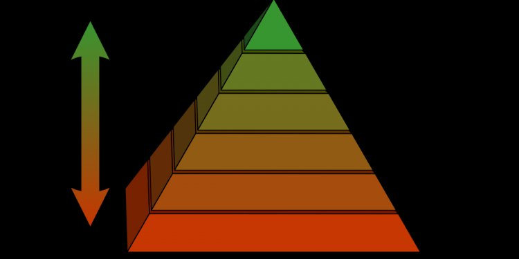 Waste hierarchy - Wikipedia